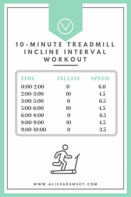 Treadmill incline interval workout