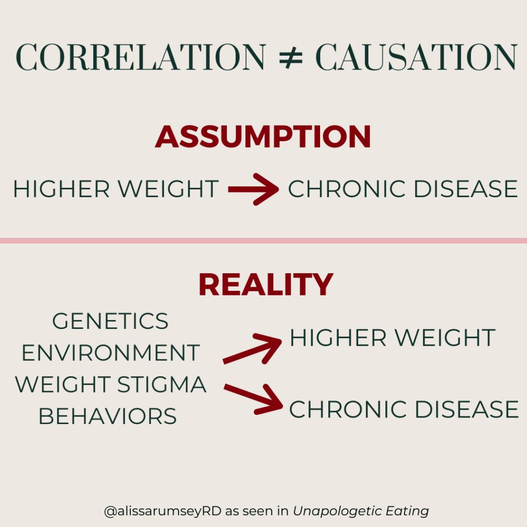 weight science correlation versus causation